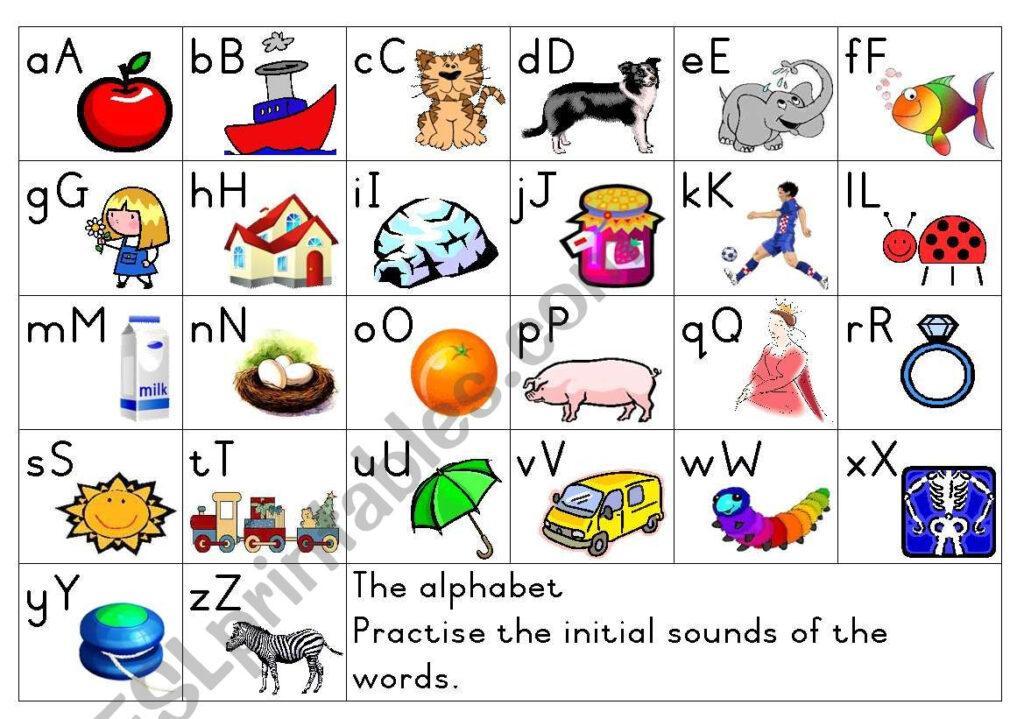 Alphabet / Initial Sounds   Poster   Esl Worksheetjoeyb1 Intended For Alphabet Sounds Worksheets Esl
