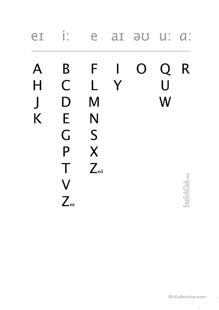 Alphabet Sounds - English Esl Worksheets regarding Alphabet Sounds Worksheets Esl