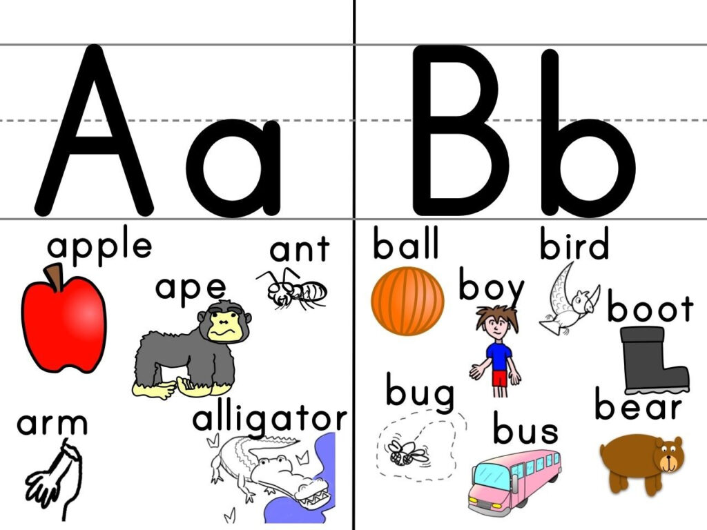 Alphabet Wall/flashcards Pdf | Alphabet Wall, Alphabet In Alphabet Phonics Worksheets Pdf