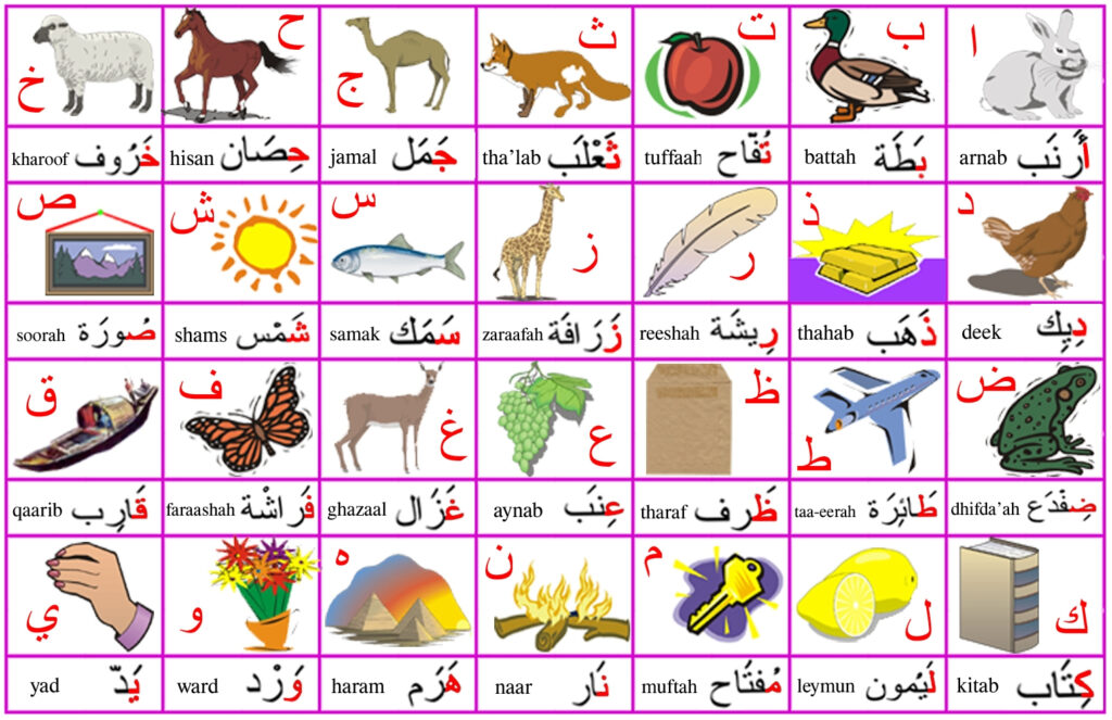 Arabic Alphabet Worksheets Grade 1 Regarding Arabic Alphabet Worksheets Grade 1