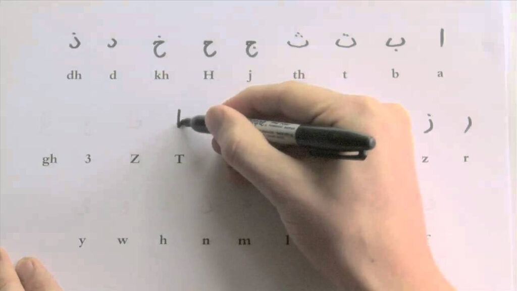 How To Write The Arabic Alphabet + Free Worksheet (Slow Version) For Arabic Alphabet Worksheets Grade 1
