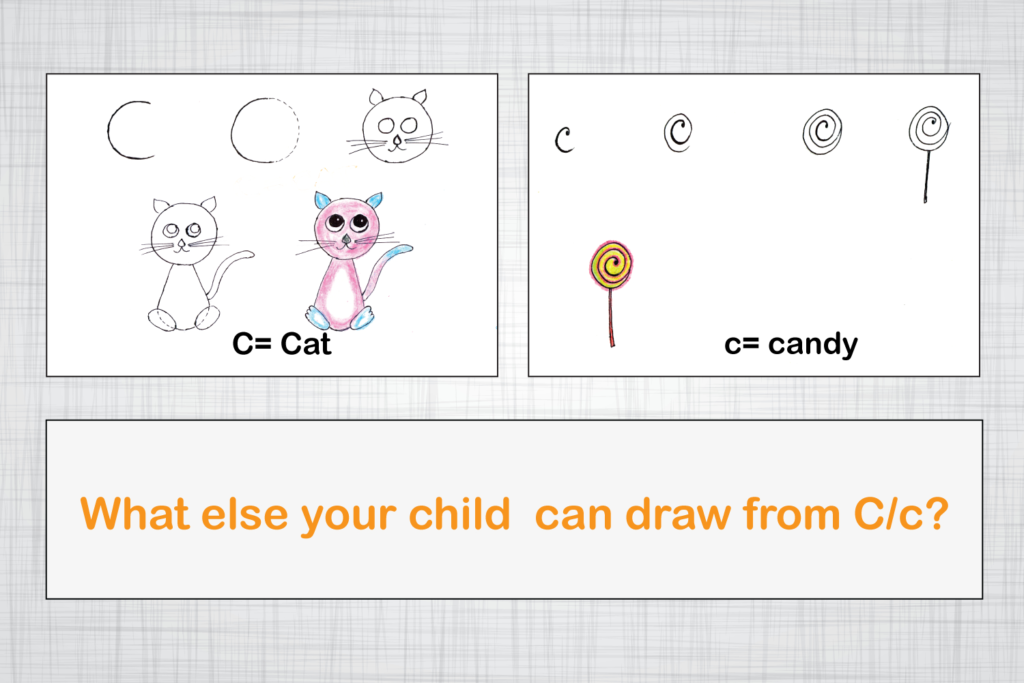 Letter To Picture Series  Small Letter In 2019 | Word Cat Pertaining To Letter C Worksheets Sparklebox