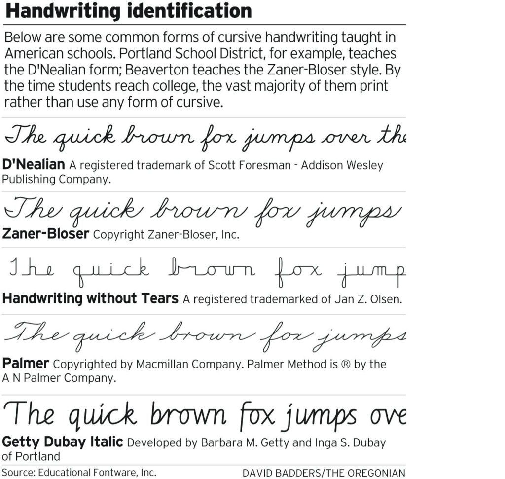 Letters Cursive Writing Handwriting Samples View Full Size For Alphabet Handwriting Worksheets A To Z Pdf
