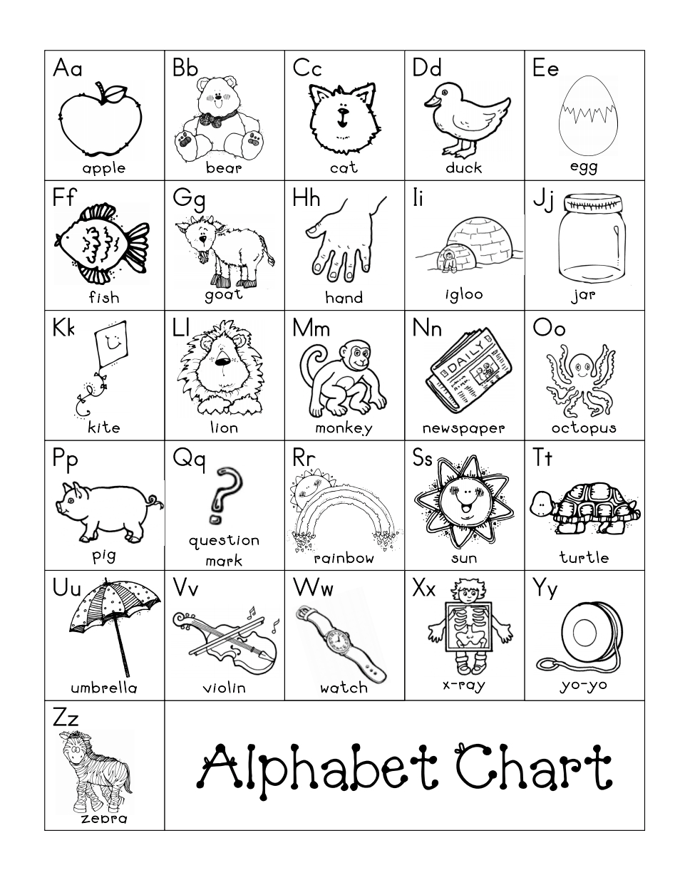 Alphabet Chart.pdf | Alphabet Charts, Alphabet Chart with Alphabet Sounds Worksheets Pdf