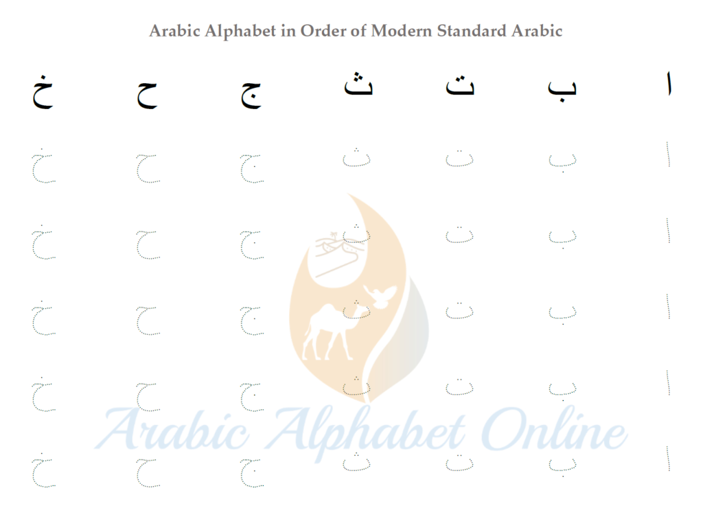 Arabic Alphabet Tracing Worksheets   Arabic Alphabet Online Regarding Alphabet Tracing Online