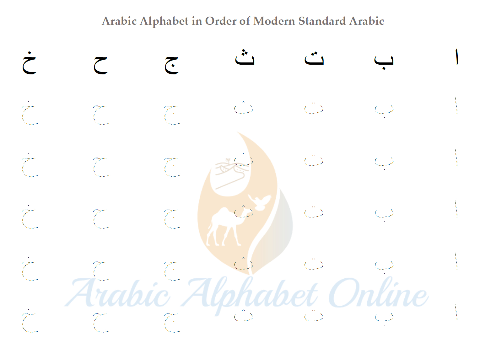 Arabic Alphabet Tracing Worksheets - Arabic Alphabet Online regarding Alphabet Tracing Online