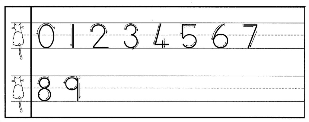 Free Print Handwriting Charts! | Practical Pages With Regard To Alphabet Handwriting Worksheets With Arrows