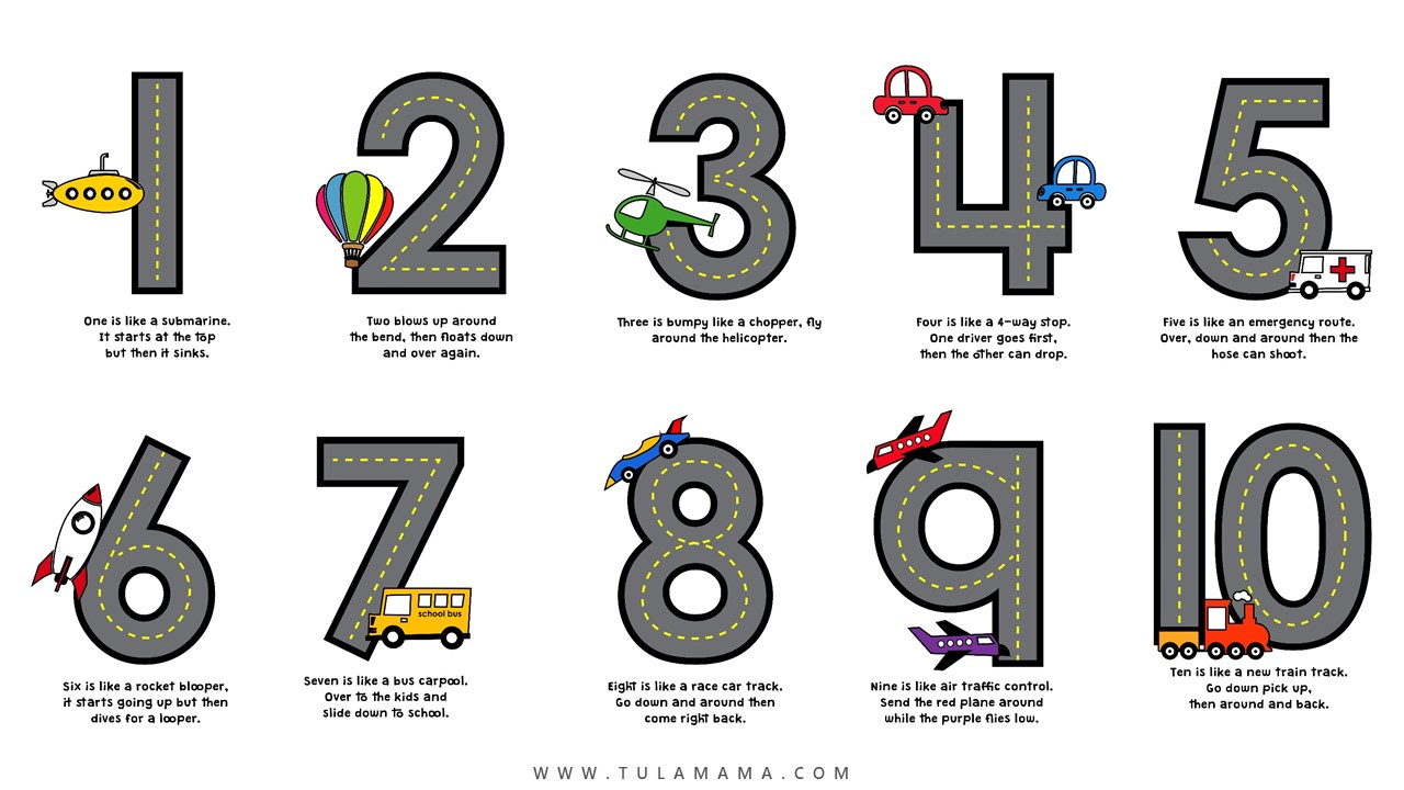 Free Printable Number Formation Rhymes For Fun Learning within Alphabet Tracing Rhymes