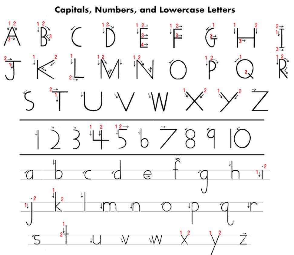 Handwriting Without Tears Printables | Here Is A Handy In Alphabet Tracing Guide