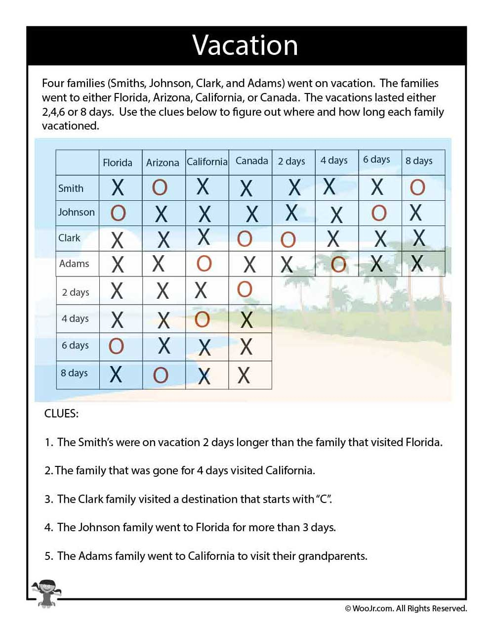 On Vacation Difficult Logic Puzzle - Answers | Woo! Jr. Kids throughout Letter Logic Worksheets Answers