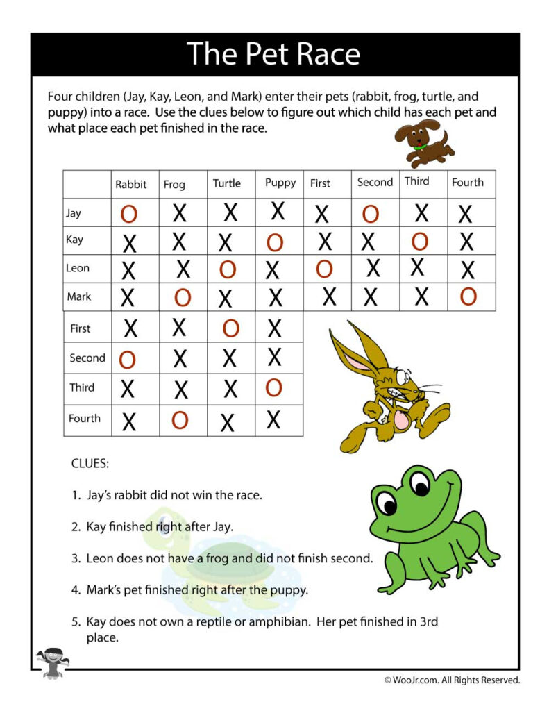 Pets Expert Logic Puzzle   Answers | Woo! Jr. Kids Activities With Regard To Letter Logic Worksheets Answers