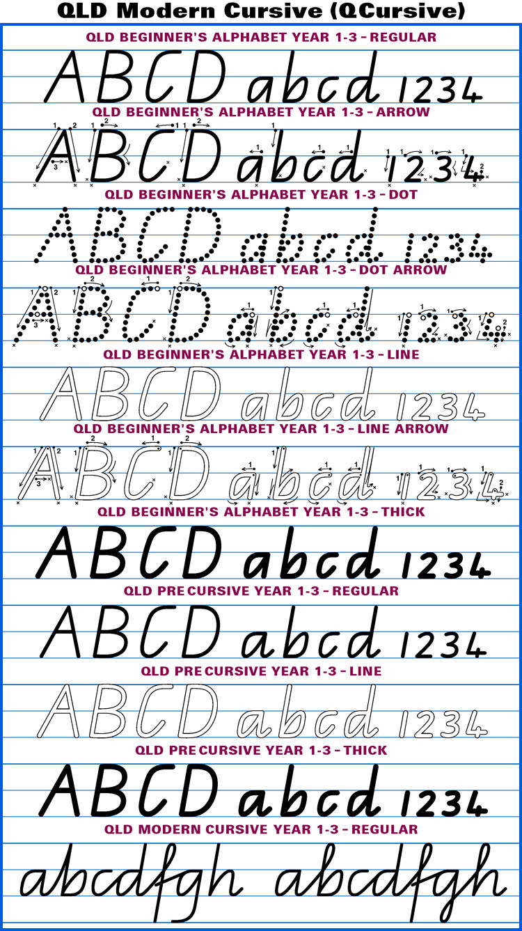 Printable Preschool Worksheets Urdu Dotted Font For Tracing with Alphabet Tracing Qld