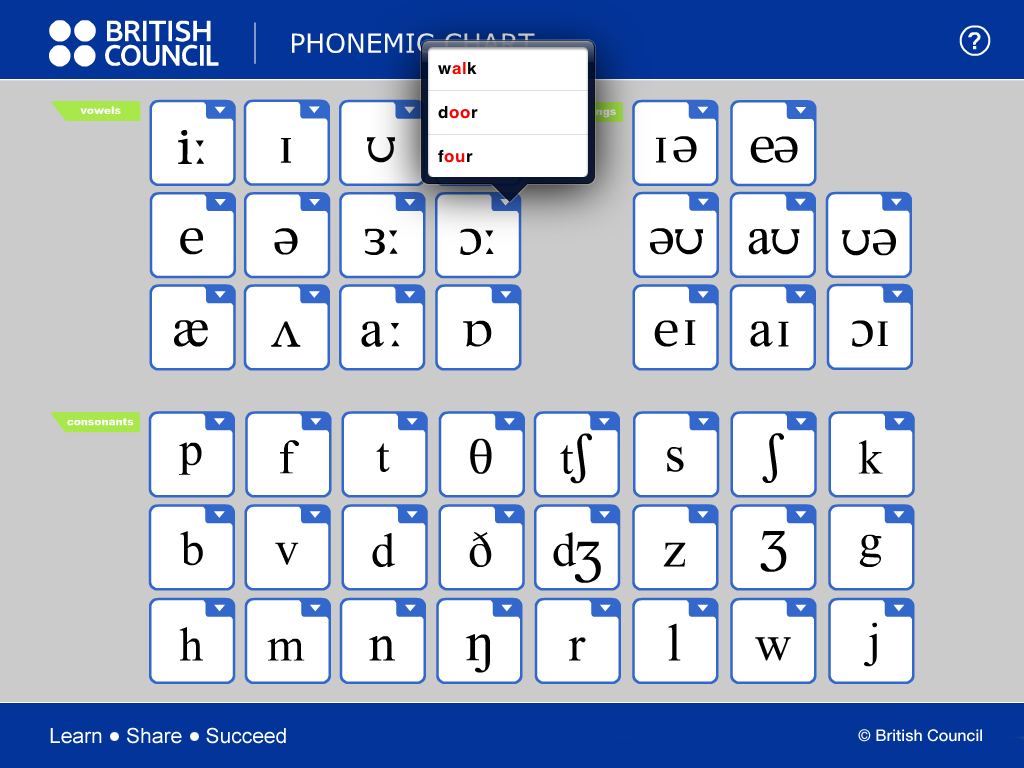 Sounds Right | Learnenglish Kids | British Council within Alphabet Worksheets British Council