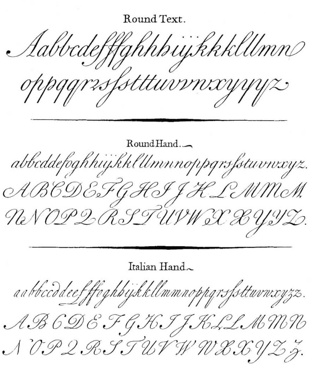 The Great Copperplate Myth - Maria Montes in Name Tracing Joseph