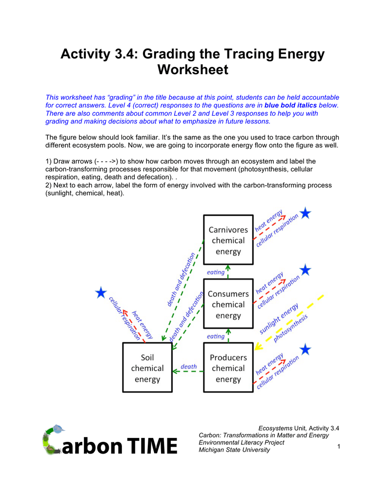 Activity 3.4: Grading The Tracing Energy Worksheet