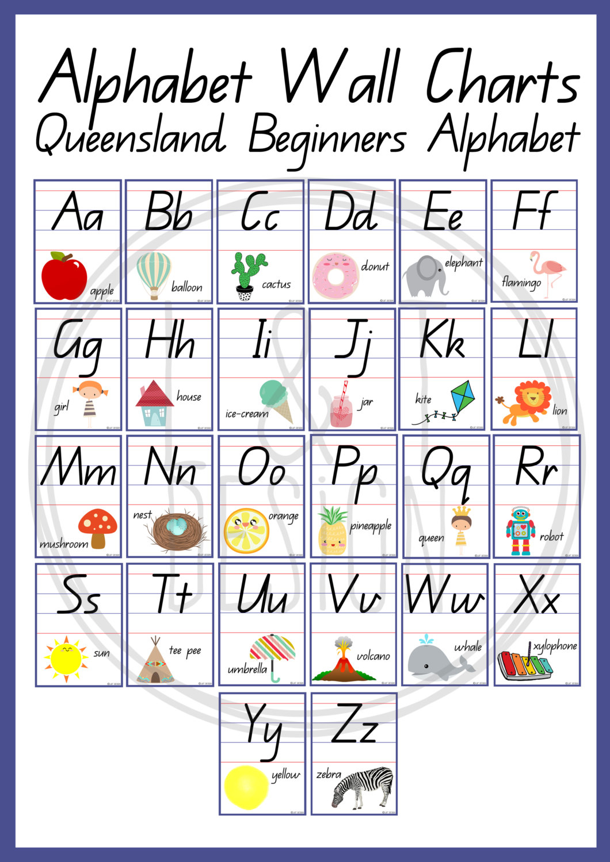 Alphabet Wall Charts - Qld Beginners Alphabet