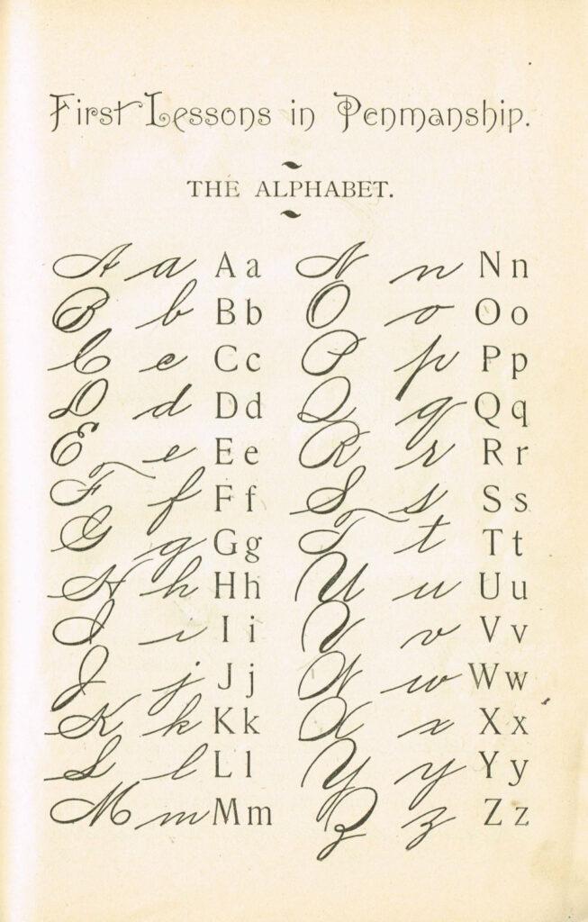 Antique Alphabet School Book Page Sign | Typography Alphabet