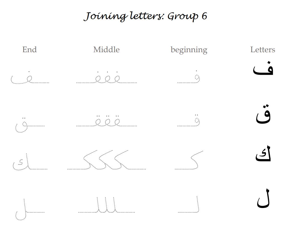 Arabic Alphabet Pdf - Arabic Alphabet Online حروف العربية