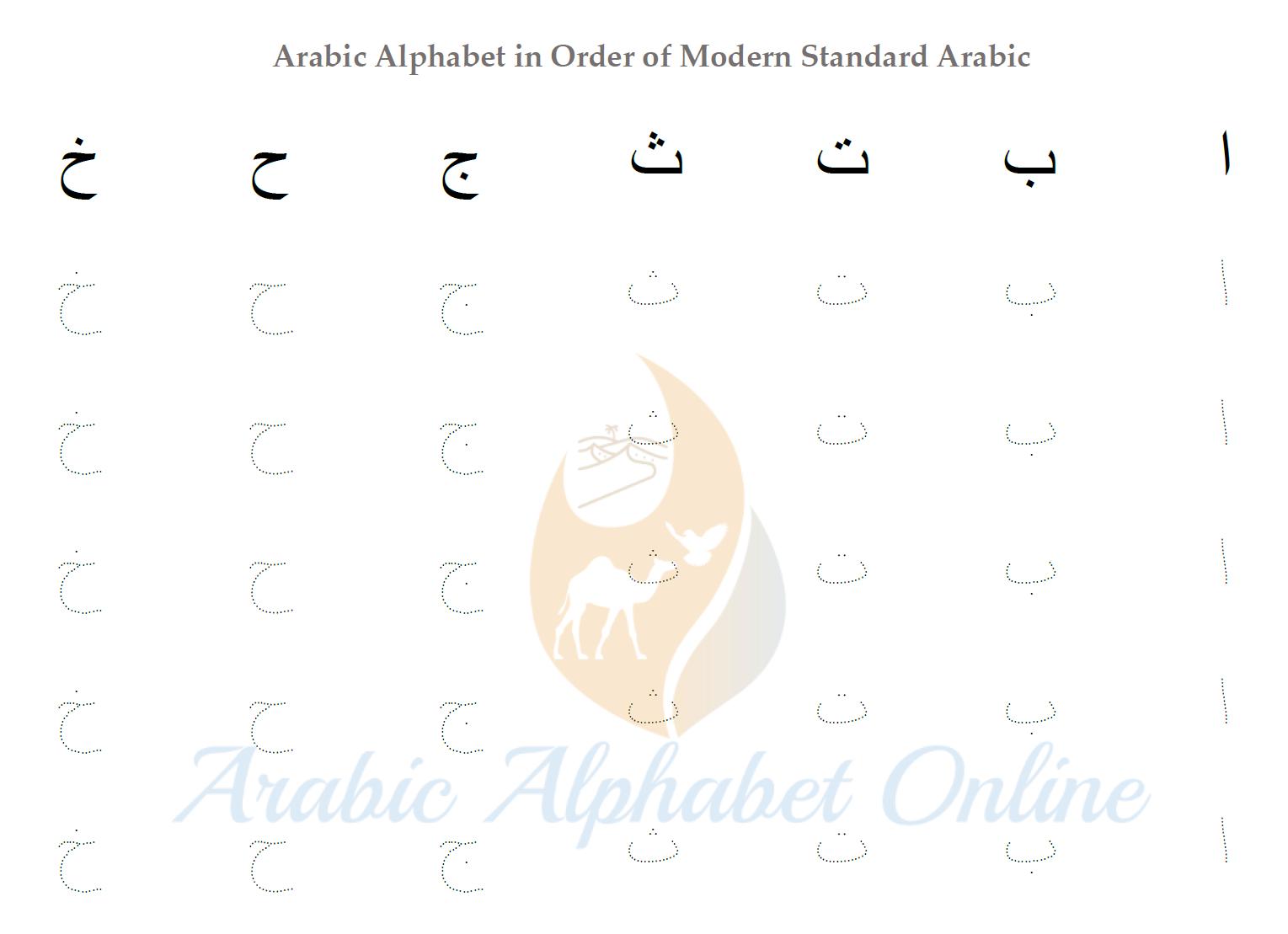 Arabic Alphabet Tracing Worksheets - Arabic Alphabet Online