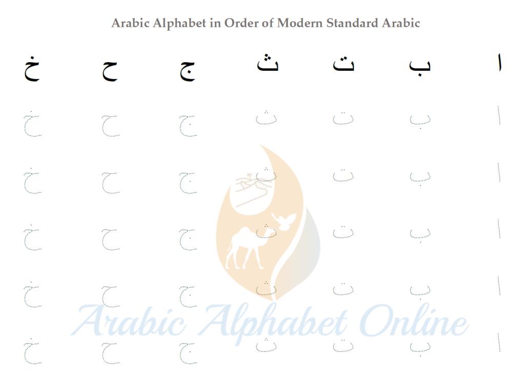 Arabic Alphabet Tracing Worksheets   Arabic Alphabet Online