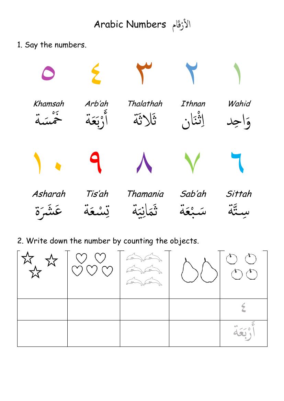 Arabic Numbersaminaqatar - Teaching Resources - Tes for Alphabet Worksheets Tes