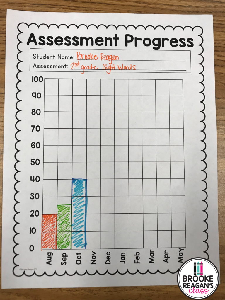 Assessment For Progress Monitoring And Iep Goal Tracking Inside Tracing Name Iep Goal
