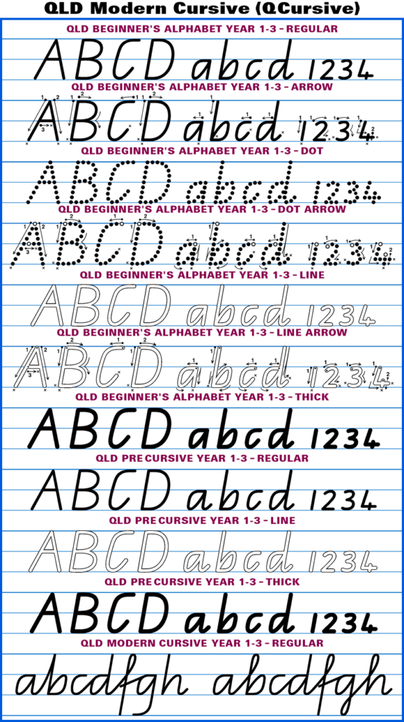 Australian School Fonts•instant Download Aussie Handwriting For Name Tracing Qld Font