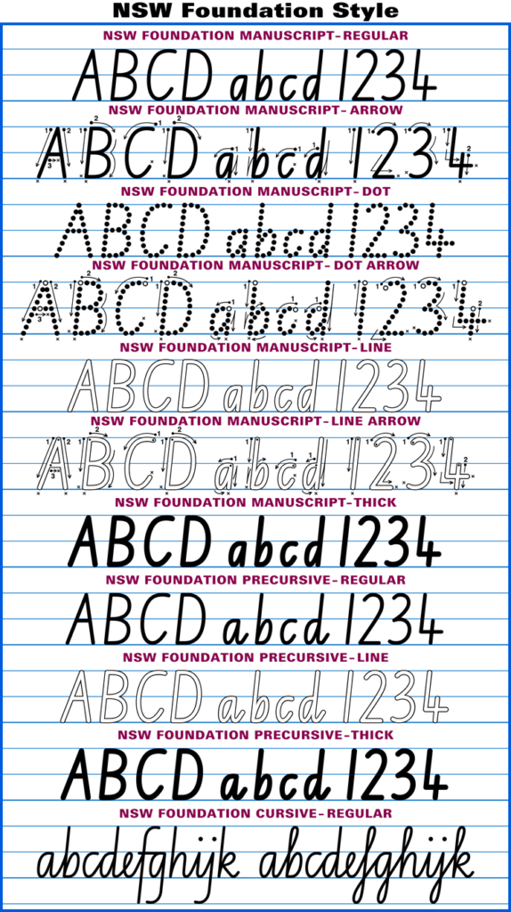 Australian School Fonts•instant Download Aussie Handwriting Pertaining To Name Tracing Template Nsw Font