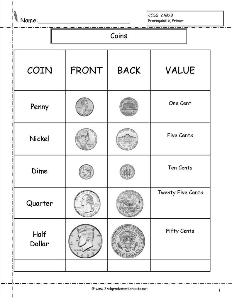 Coins Worksheet   Money Worksheets, Coin Value Chart, Money