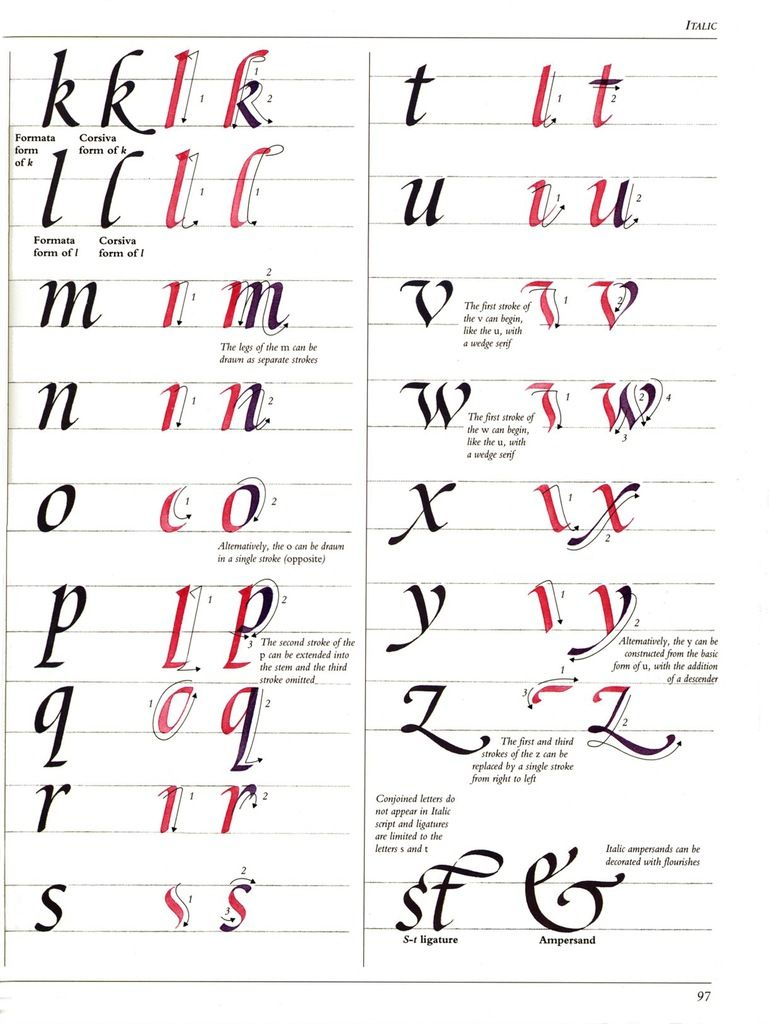 Community Wall Photos – 215 Photos | Vk | Calligraphy intended for Alphabet Worksheets Vk
