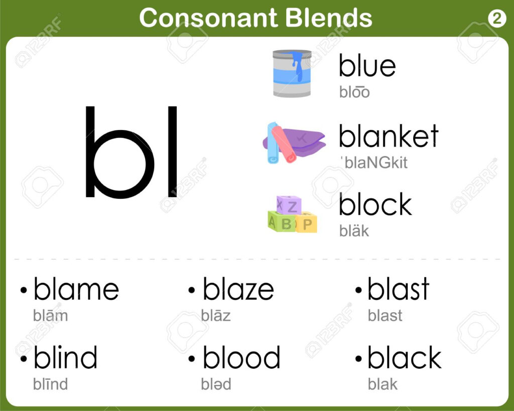 Consonant Blends Worksheet For Kids In Letter Blends Worksheets