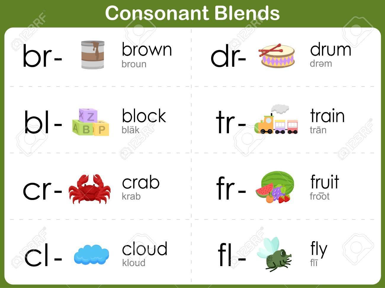 Consonant Blends Worksheet For Kids regarding Alphabet Blends Worksheets