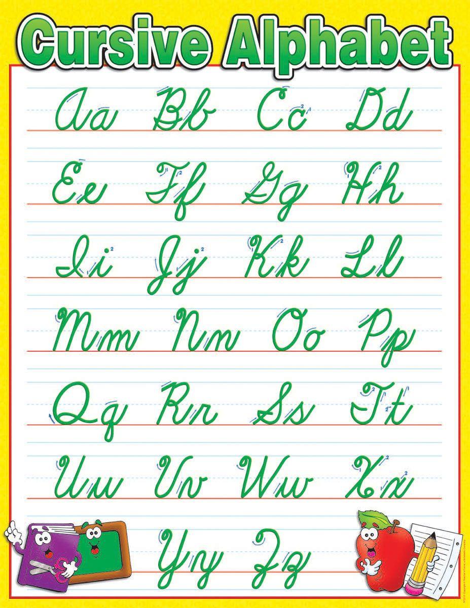 Cursive Alphabet Friendly Chart | Cursive Alphabet, Cursive