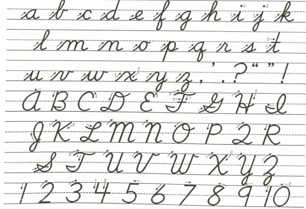Cursive Writing Template | Learning Cursive, Cursive