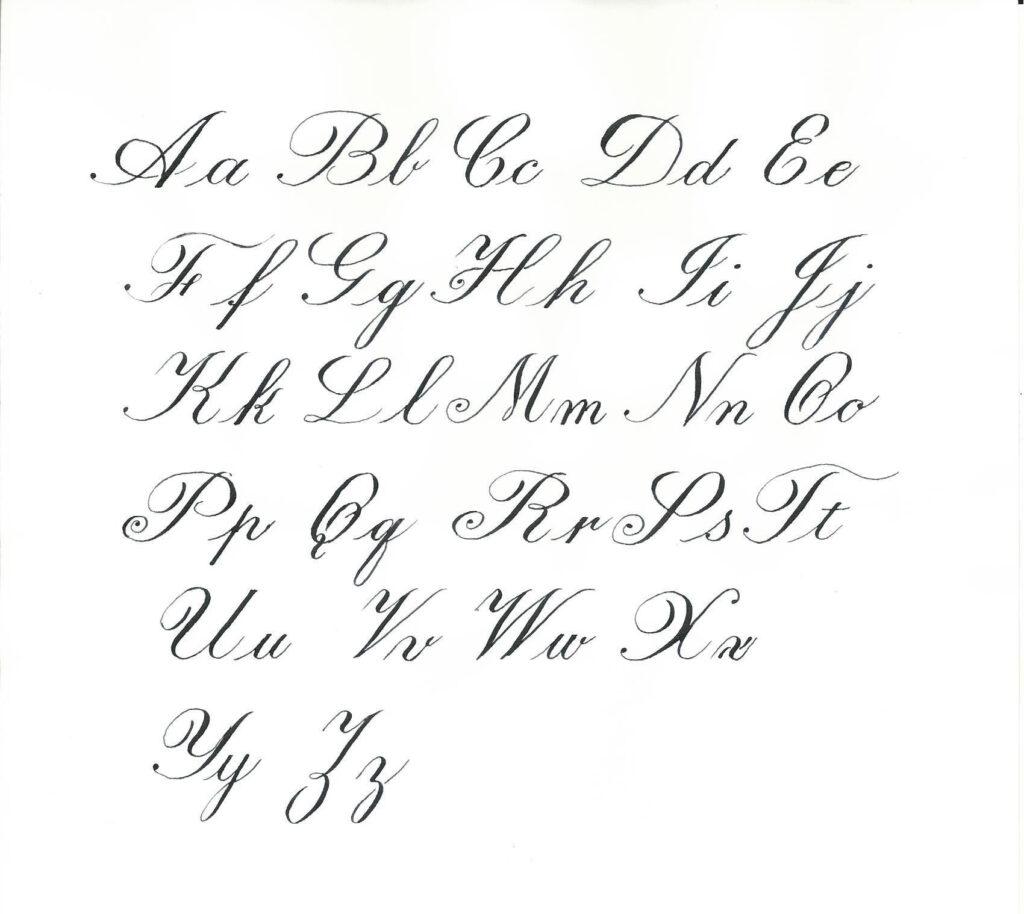 Cursive Writing Worksheets Cursive Alphabet Letter P In 2020