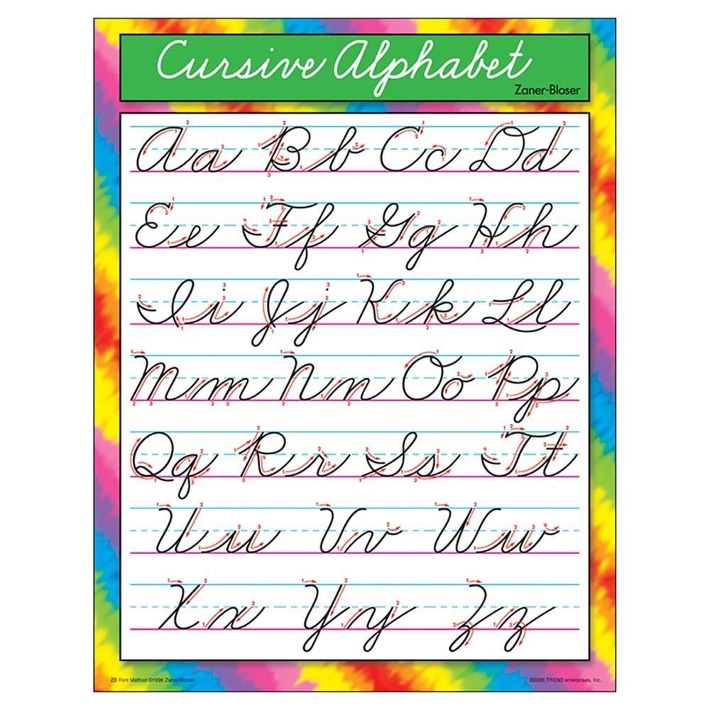 """Details About Cursive Alphabet Zaner-Bloser Learning Chart, 17"""" X 22"""" Trend  Enterprises Inc. T"""