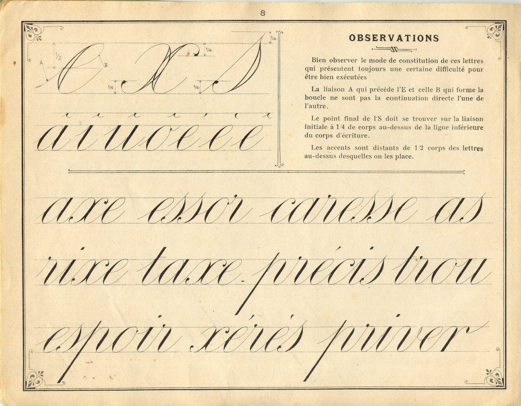 French Instruction Manual, 1900, Page 8, Cursive. Accents