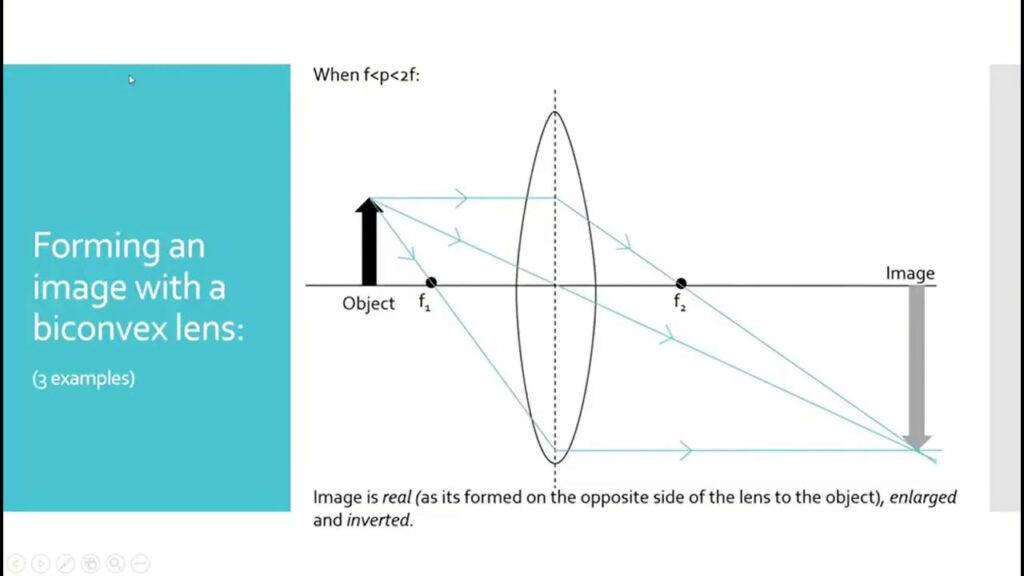 Geometric Optics Pdf