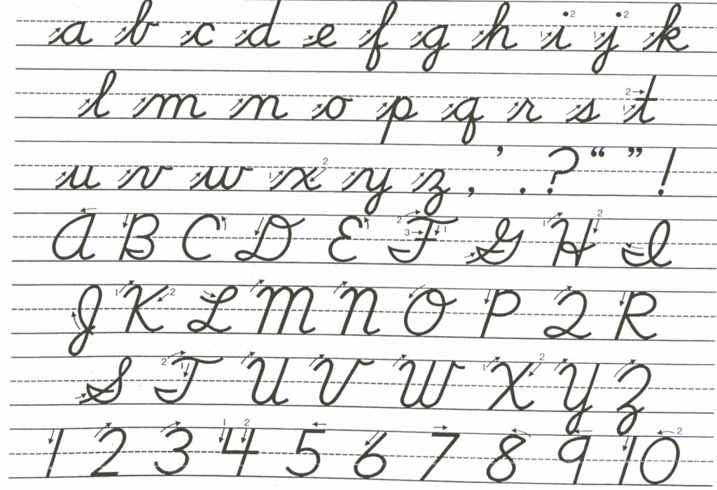 Hand Writing Norwegian? : Norsk