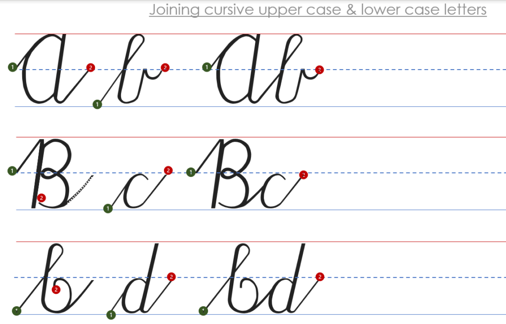 How To Join Upper Case To Lower Case Cursive Letters