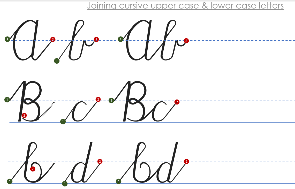 How To Join Upper-Case To Lower-Case Cursive Letters