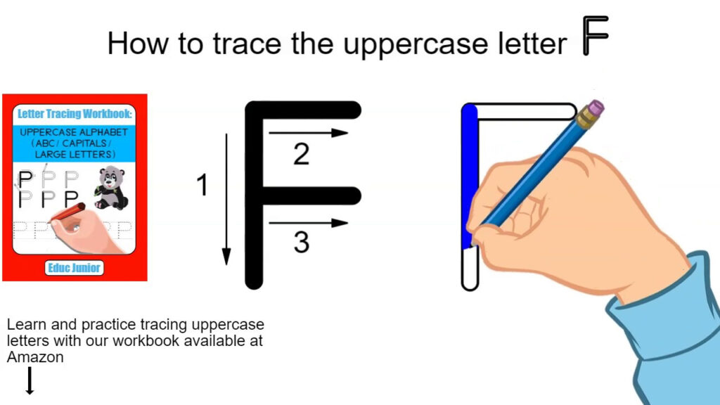 How To Trace The Uppercase Letter F In Letter Tracing Html5