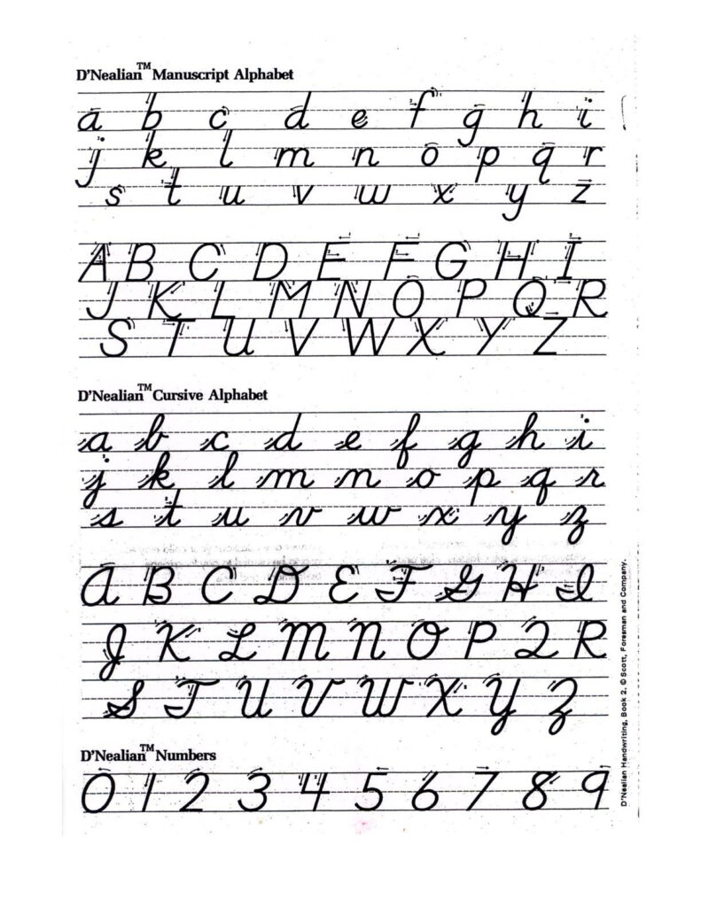 Image Result For Practice Of Cursive Handwriting