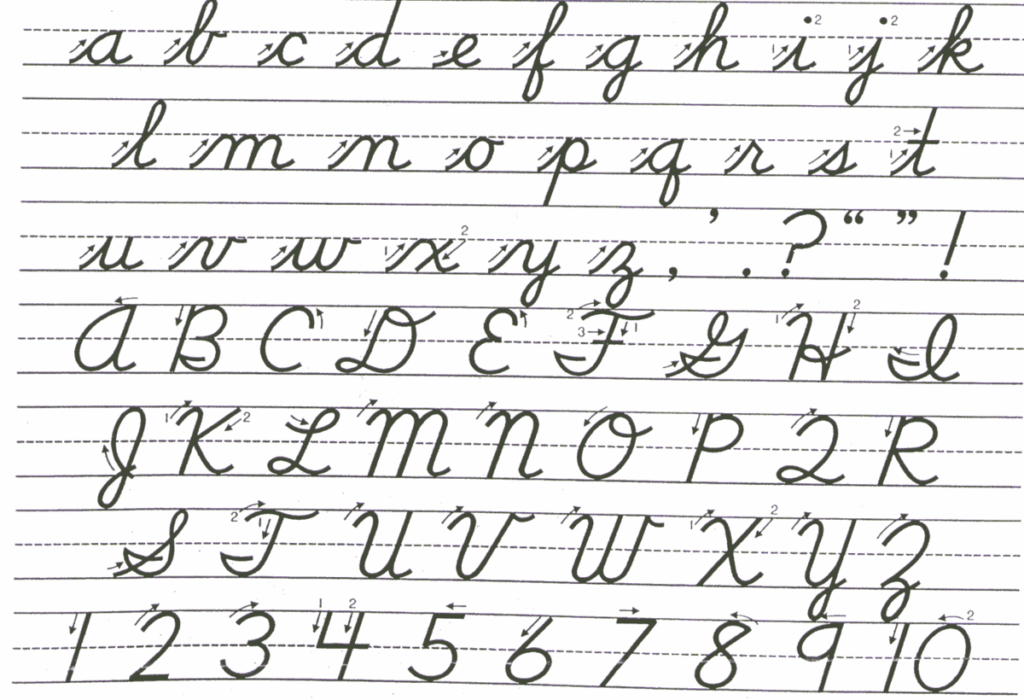 Learning The Cursive Alphabet Is The Best Guide To Cursive