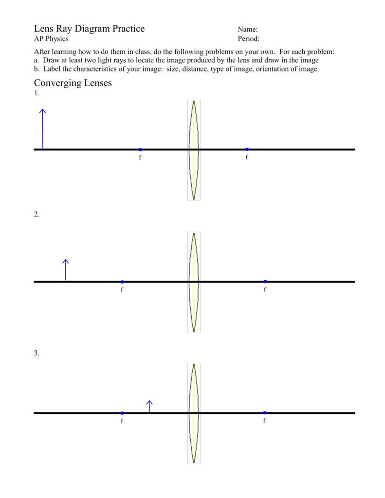 Lens Ray Diagram Practice
