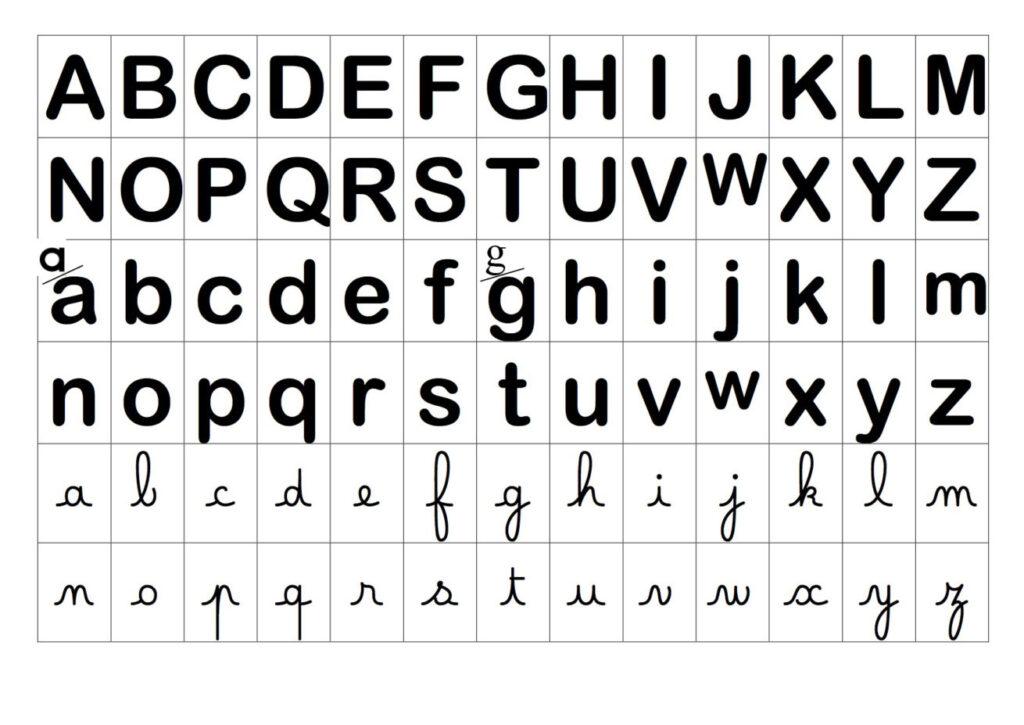 Lettres De L'alphabet À Imprimer (Capitale, Script Et