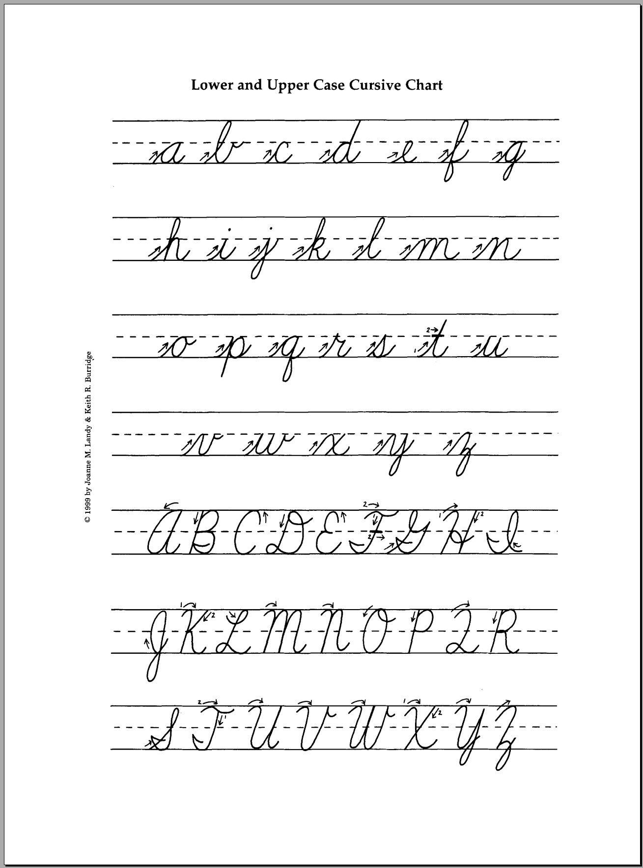 Lowercase And Uppercase Cursive Example Alphabet Az