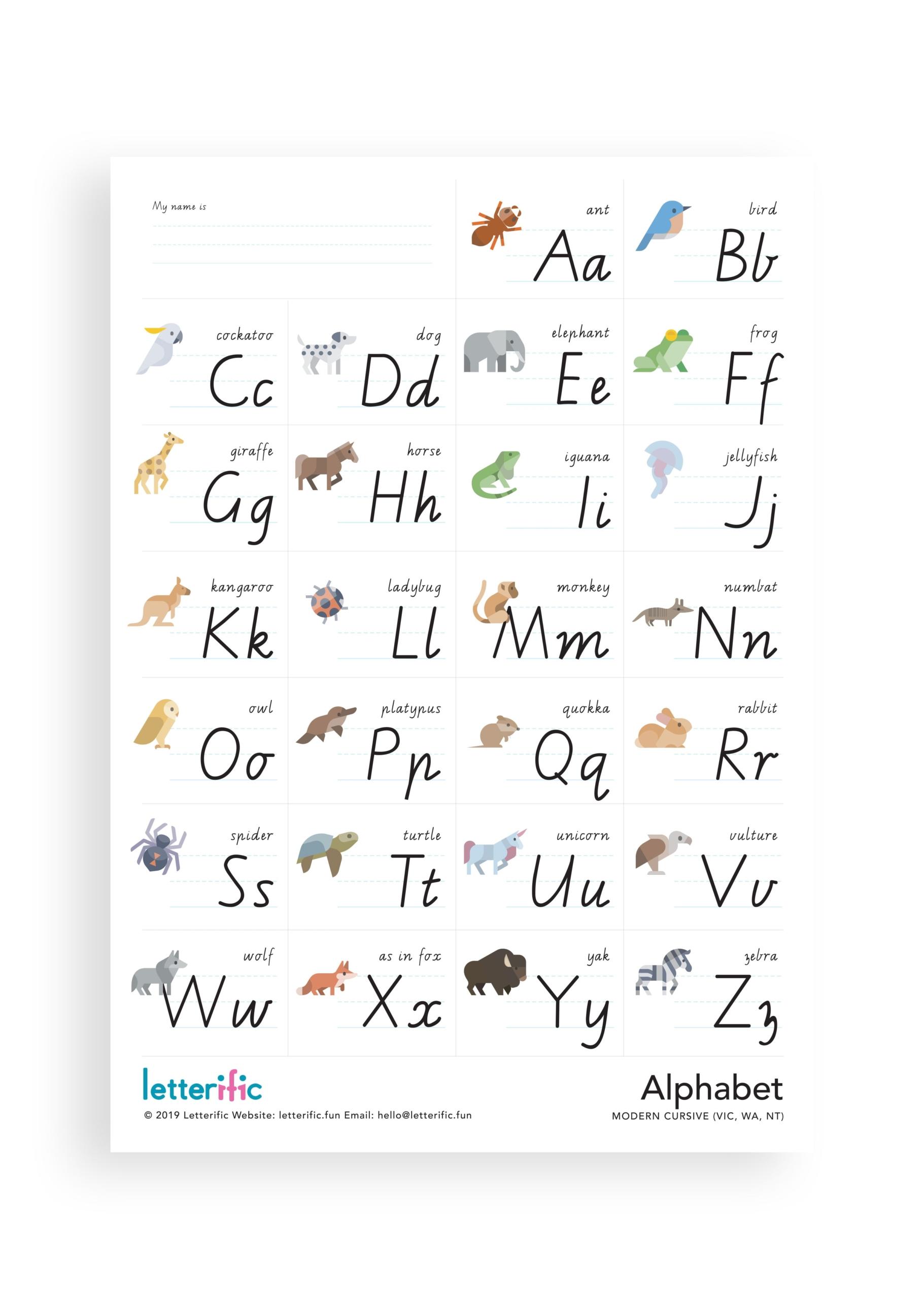 New! Alphabet Posters Vic/wa/nt Modern Cursiveletterific