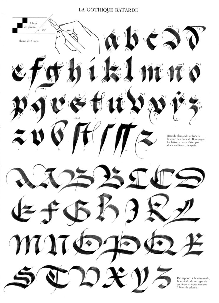 Pinsj N Ae A On Calligraphy Templates | Lettering