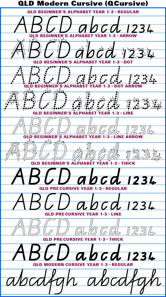 Printable Preschoolts Urdu Dotted Font For Tracing Microsoft Regarding Alphabet Tracing Sheet Queensland